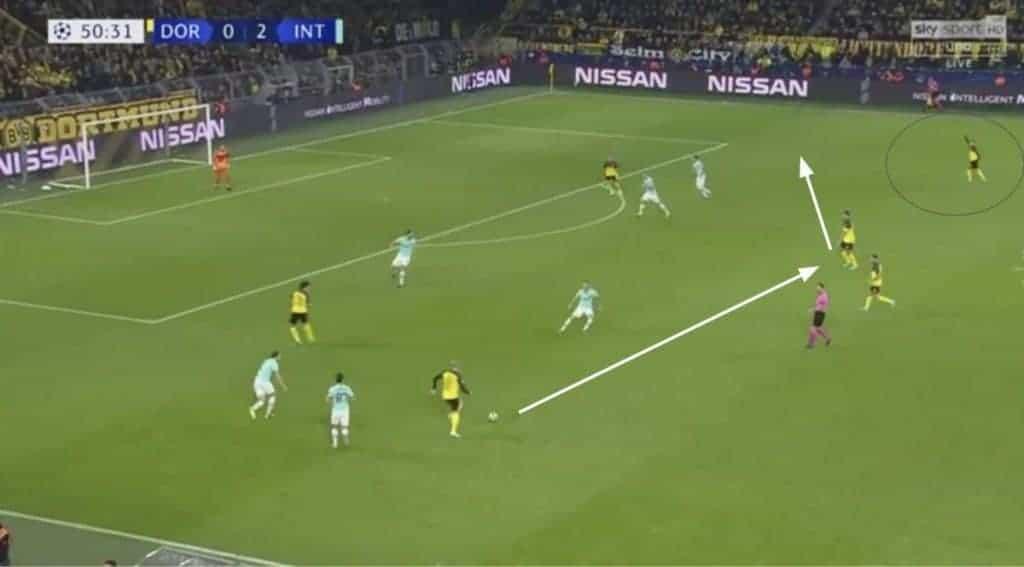 Borussia Dortmund 2019/20 - Scout Report tactics