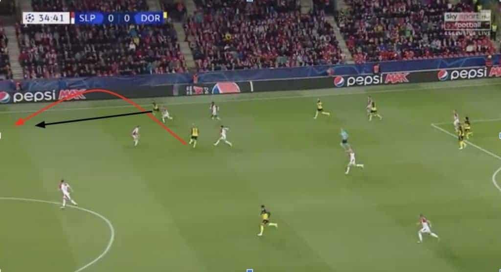 Borussia Dortmund 2019/20 - Scout Report tactical analysis tactics